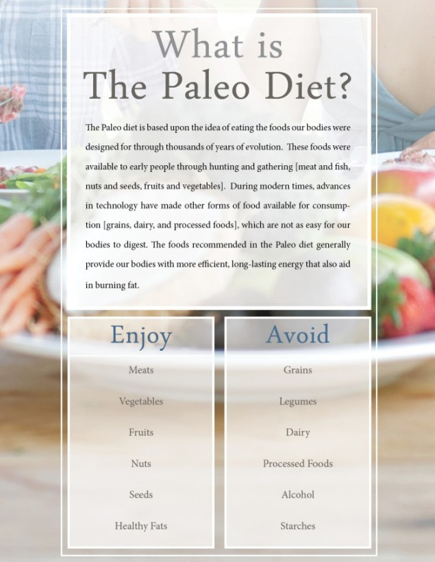 Paleo-Diet-Overview-700x905